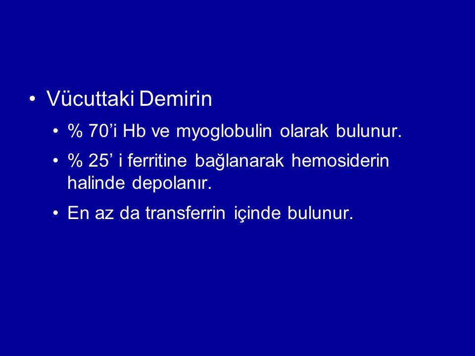 Vücuttaki Demirin % 70'i Hb ve myoglobulin olarak bulunur.