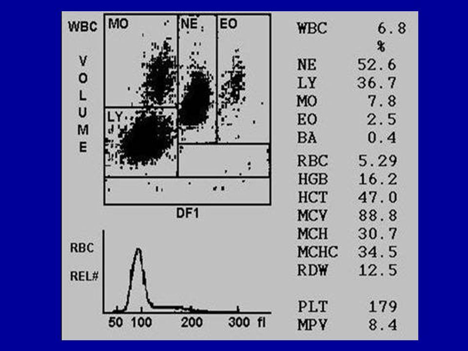 Kan hücreleri lazer ışığının önünden geçerken sayılır ve scattergram yapılır.