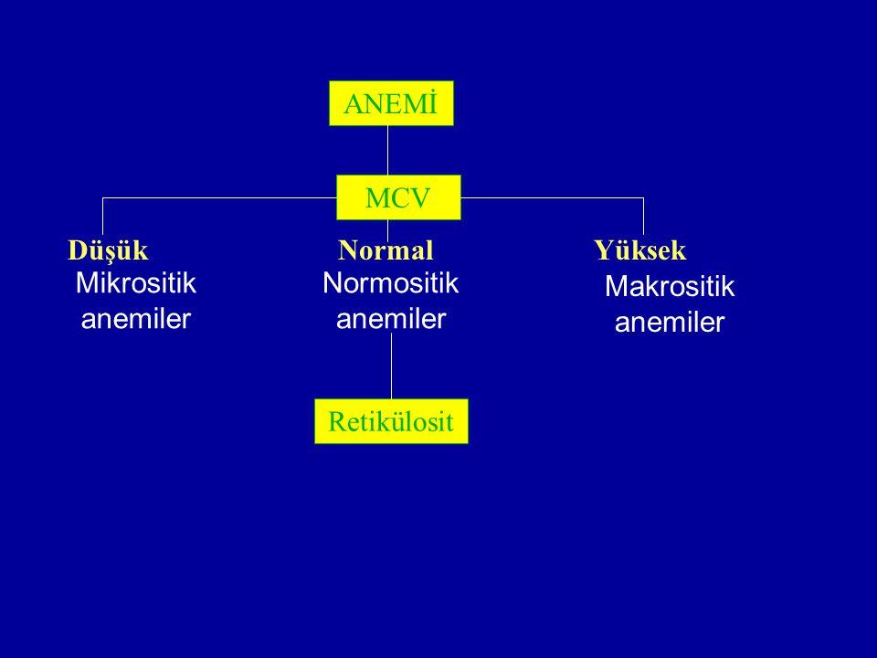 ANEMİ MCV. Düşük Normal Yüksek. Mikrositik anemiler. Normositik anemiler. Makrositik anemiler.