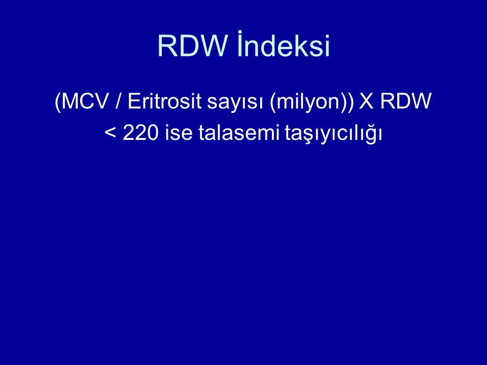 RDW İndeksi (MCV / Eritrosit sayısı (milyon)) X RDW