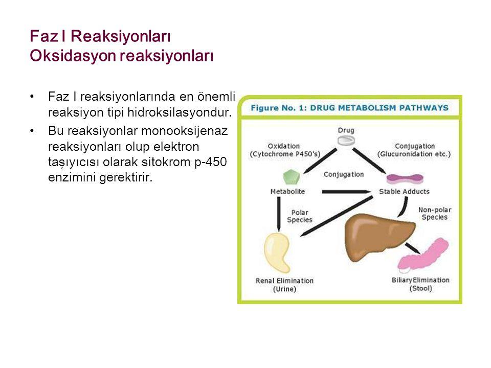 Faz I Reaksiyonları Oksidasyon reaksiyonları