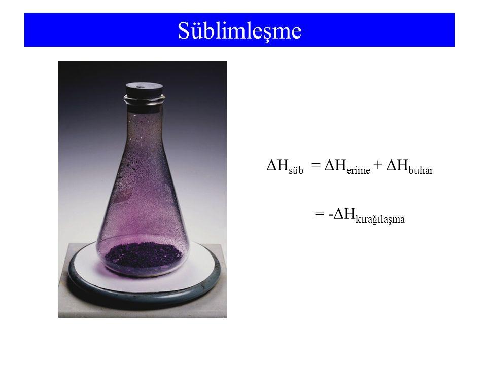 Süblimleşme ΔHsüb = ΔHerime + ΔHbuhar = -ΔHkırağılaşma