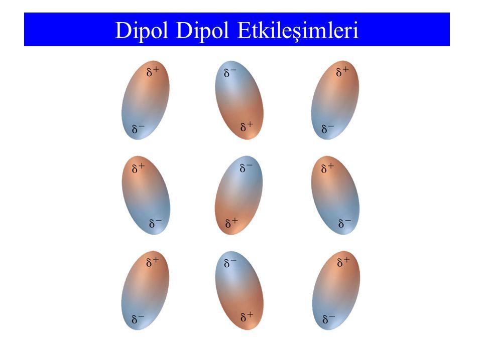Dipol Dipol Etkileşimleri