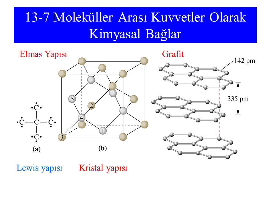 13-7 Moleküller Arası Kuvvetler Olarak Kimyasal Bağlar