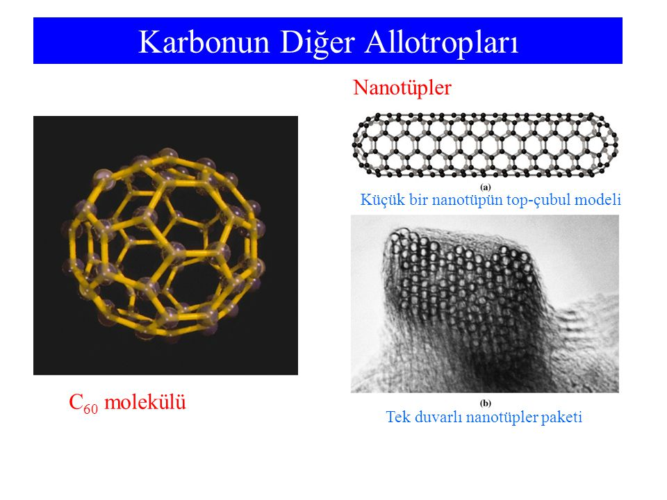 Karbonun Diğer Allotropları