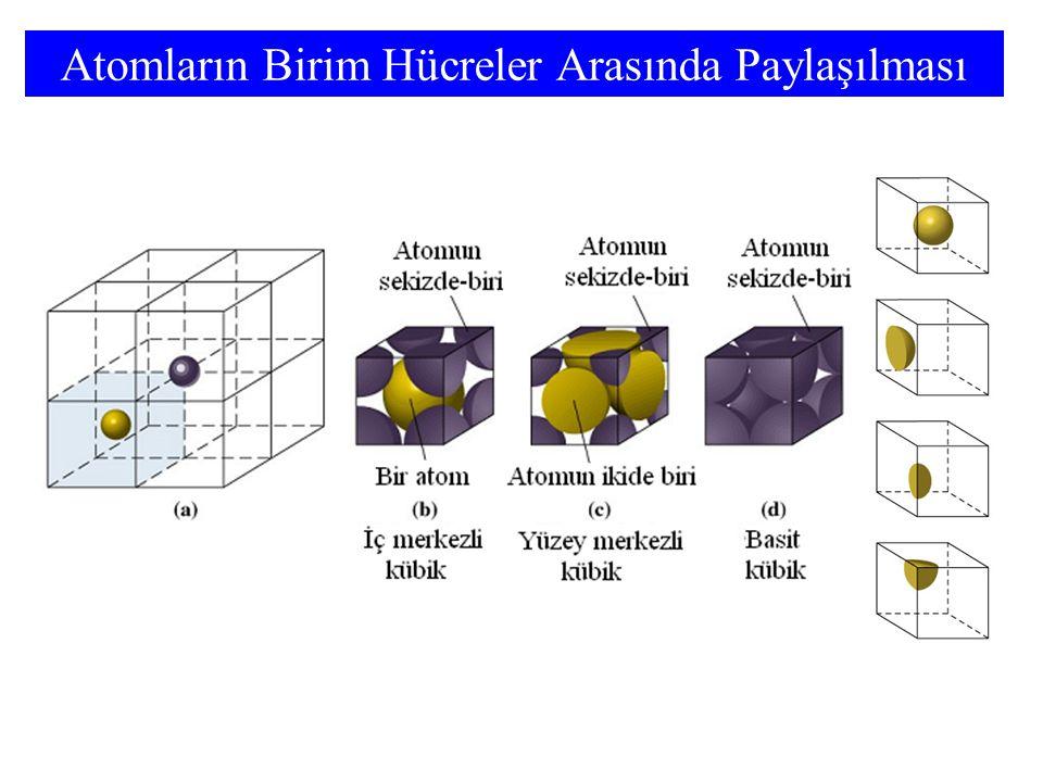 Atomların Birim Hücreler Arasında Paylaşılması