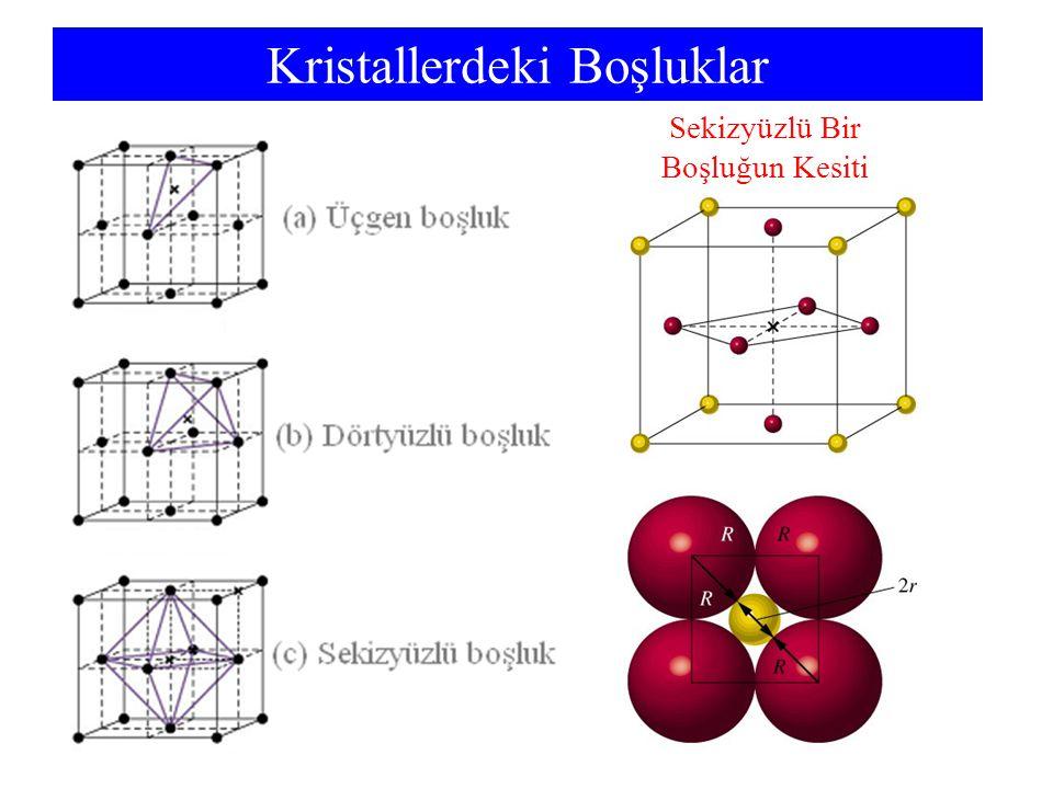 Kristallerdeki Boşluklar