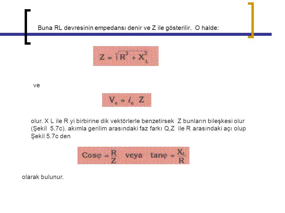 Buna RL devresinin empedansı denir ve Z ile gösterilir. O halde: