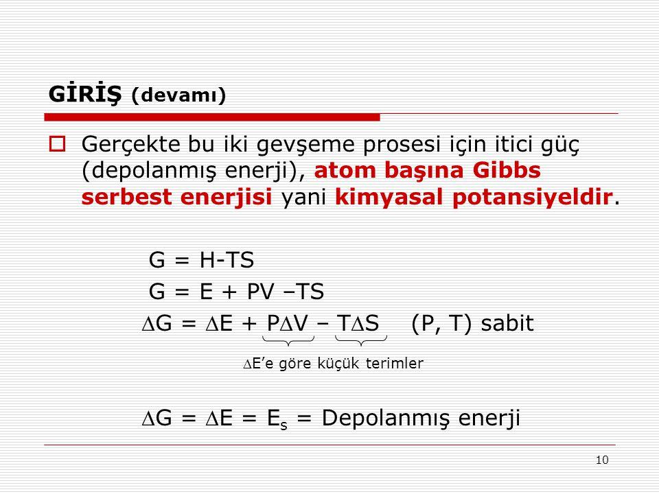 DG = DE + PDV – TDS (P, T) sabit