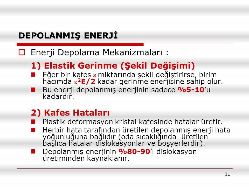 Enerji Depolama Mekanizmaları :