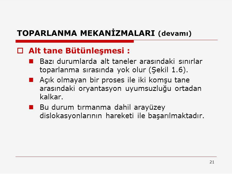 TOPARLANMA MEKANİZMALARI (devamı)
