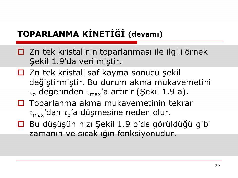 TOPARLANMA KİNETİĞİ (devamı)