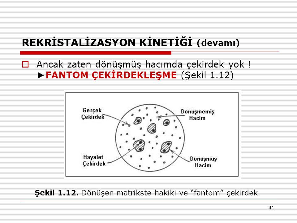 REKRİSTALİZASYON KİNETİĞİ (devamı)