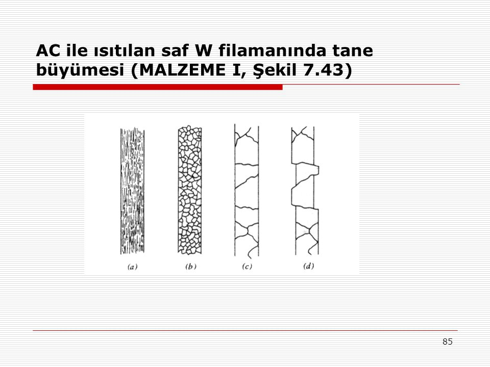 AC ile ısıtılan saf W filamanında tane büyümesi (MALZEME I, Şekil 7