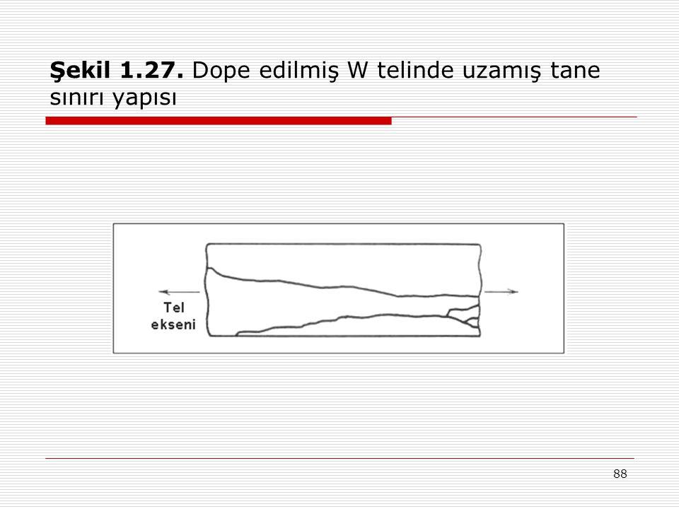 Şekil 1.27. Dope edilmiş W telinde uzamış tane sınırı yapısı