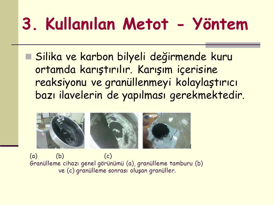3. Kullanılan Metot - Yöntem