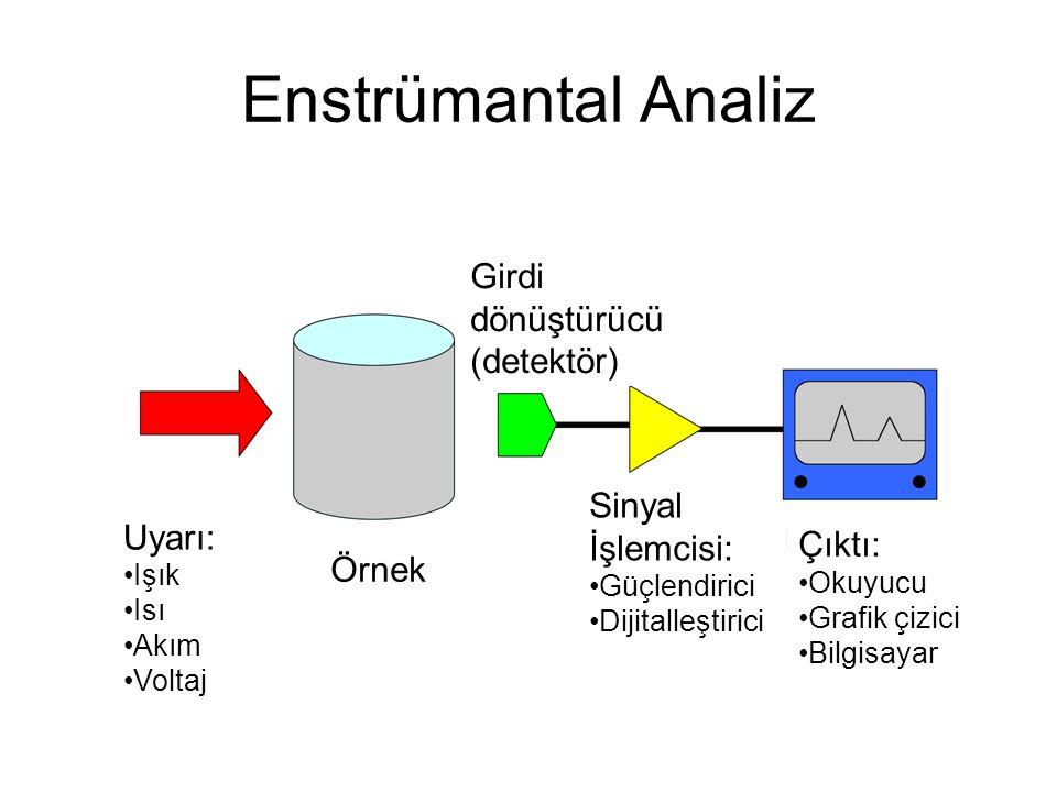 Enstrümantal Analiz Girdi dönüştürücü (detektör) Sinyal İşlemcisi: