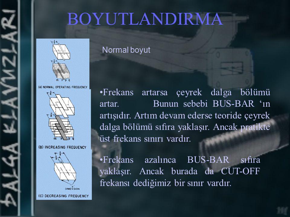 BOYUTLANDIRMA Normal boyut.