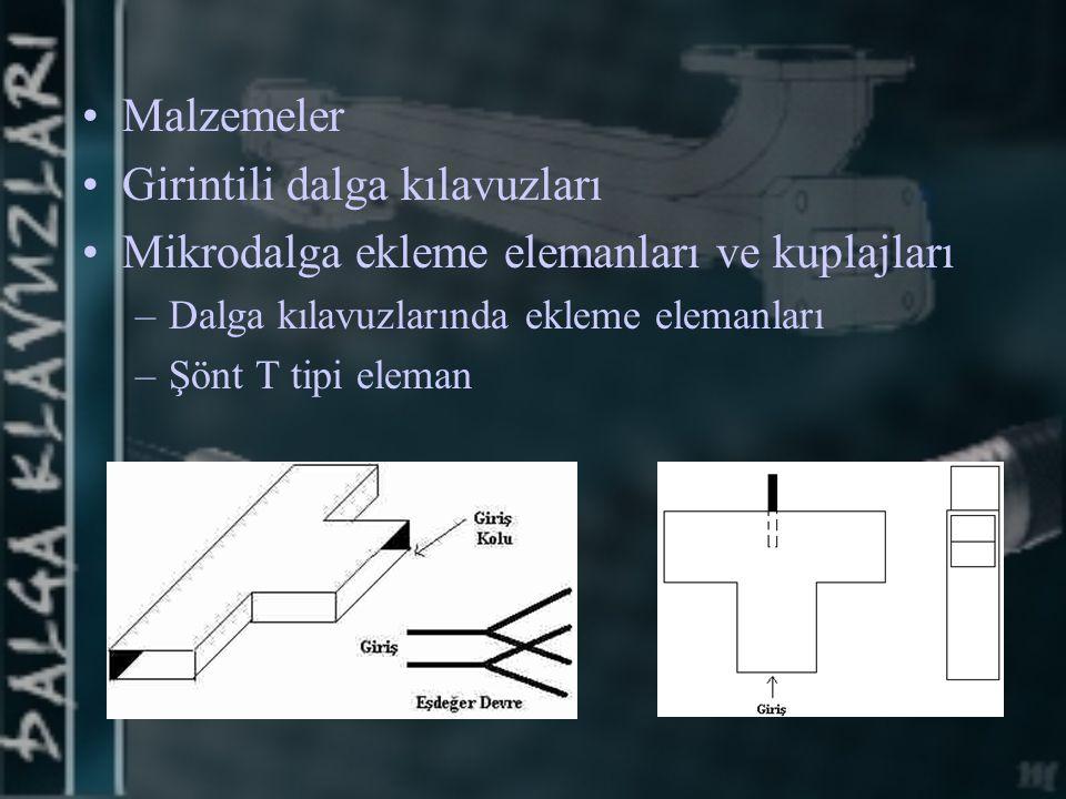 Girintili dalga kılavuzları Mikrodalga ekleme elemanları ve kuplajları