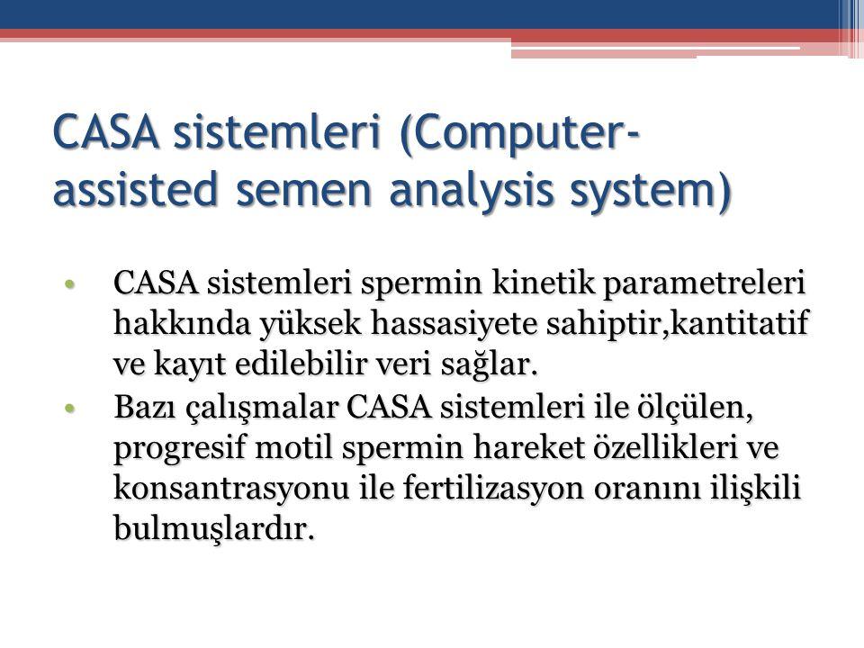 CASA sistemleri (Computer-assisted semen analysis system)