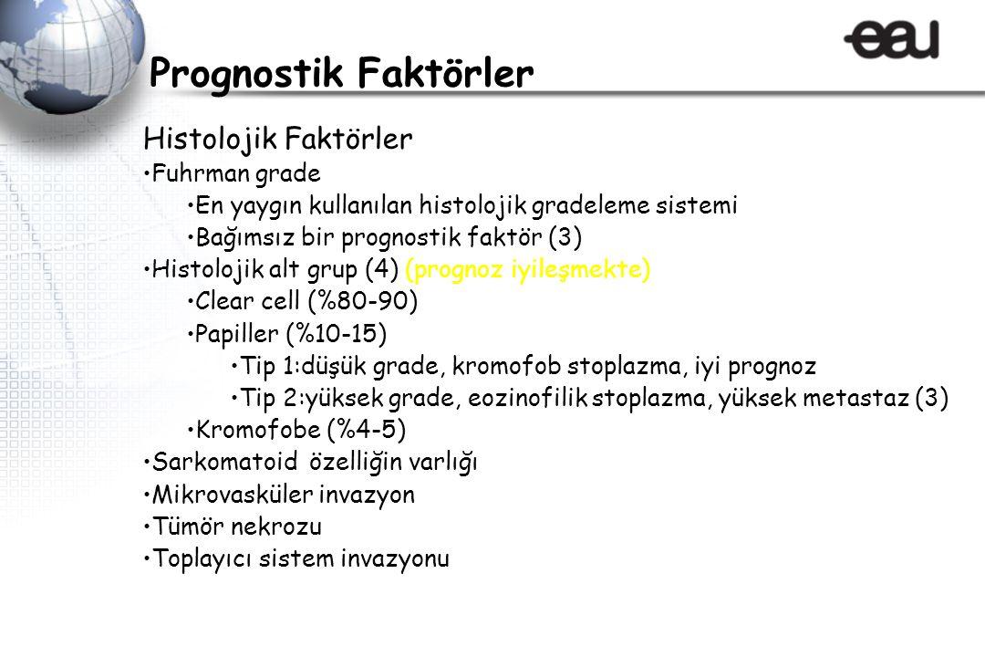 Prognostik Faktörler Histolojik Faktörler Fuhrman grade