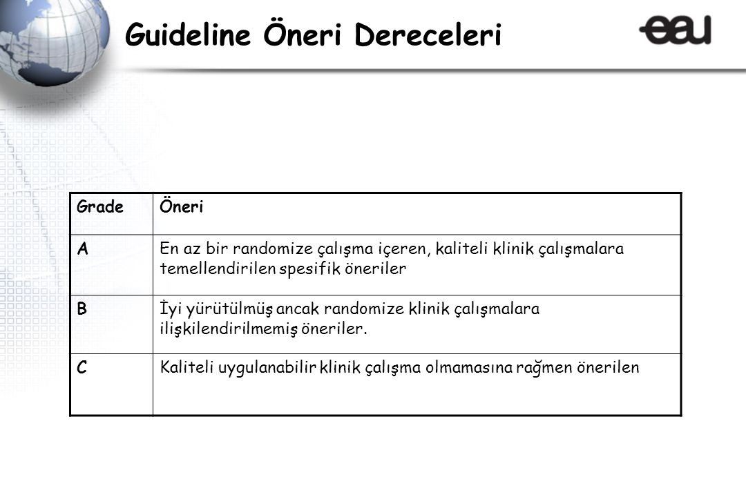 Guideline Öneri Dereceleri