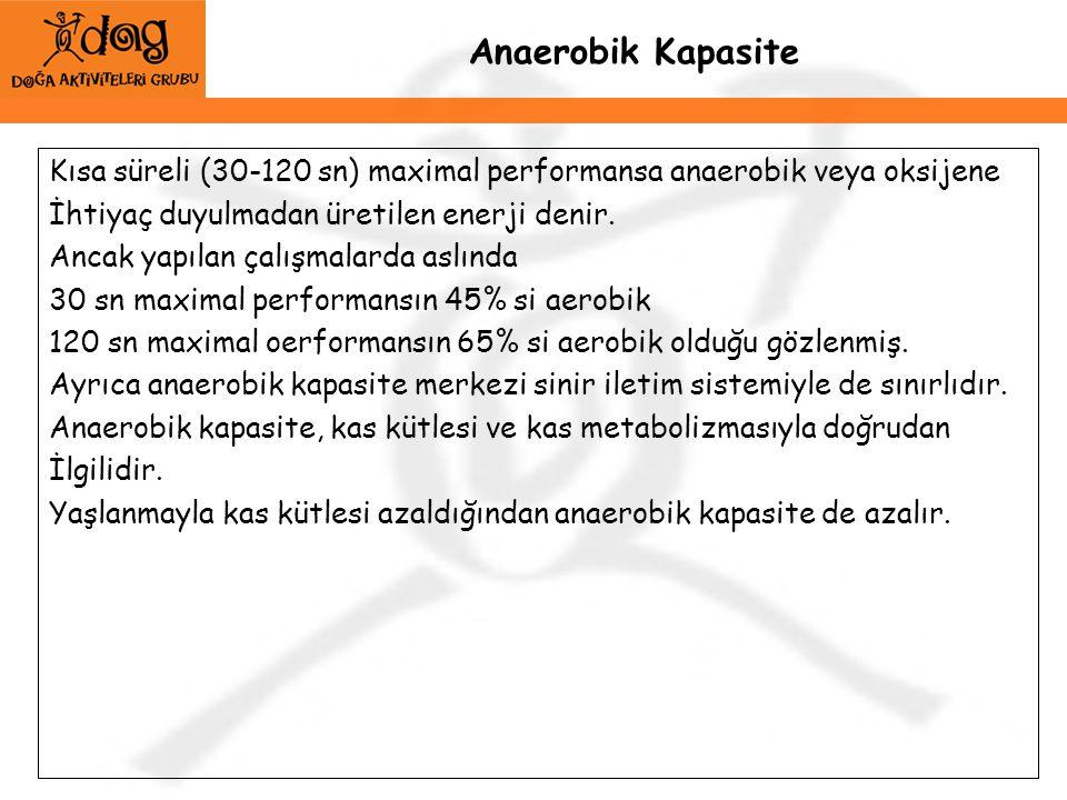 Anaerobik Kapasite Kısa süreli (30-120 sn) maximal performansa anaerobik veya oksijene. İhtiyaç duyulmadan üretilen enerji denir.