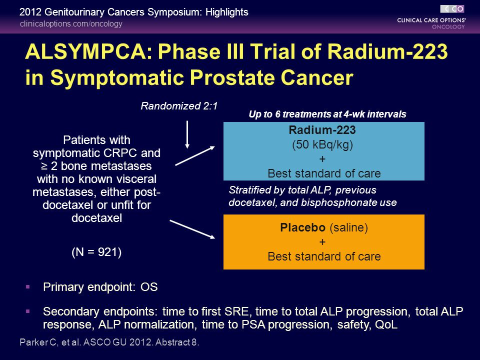 ALSYMPCA: Phase III Trial of Radium-223 in Symptomatic Prostate Cancer