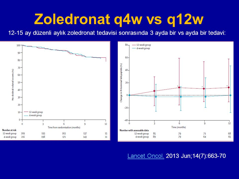 Zoledronat q4w vs q12w 12-15 ay düzenli aylık zoledronat tedavisi sonrasında 3 ayda bir vs ayda bir tedavi: