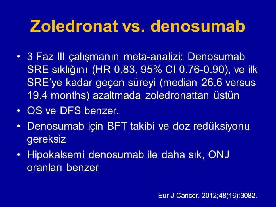 Zoledronat vs. denosumab