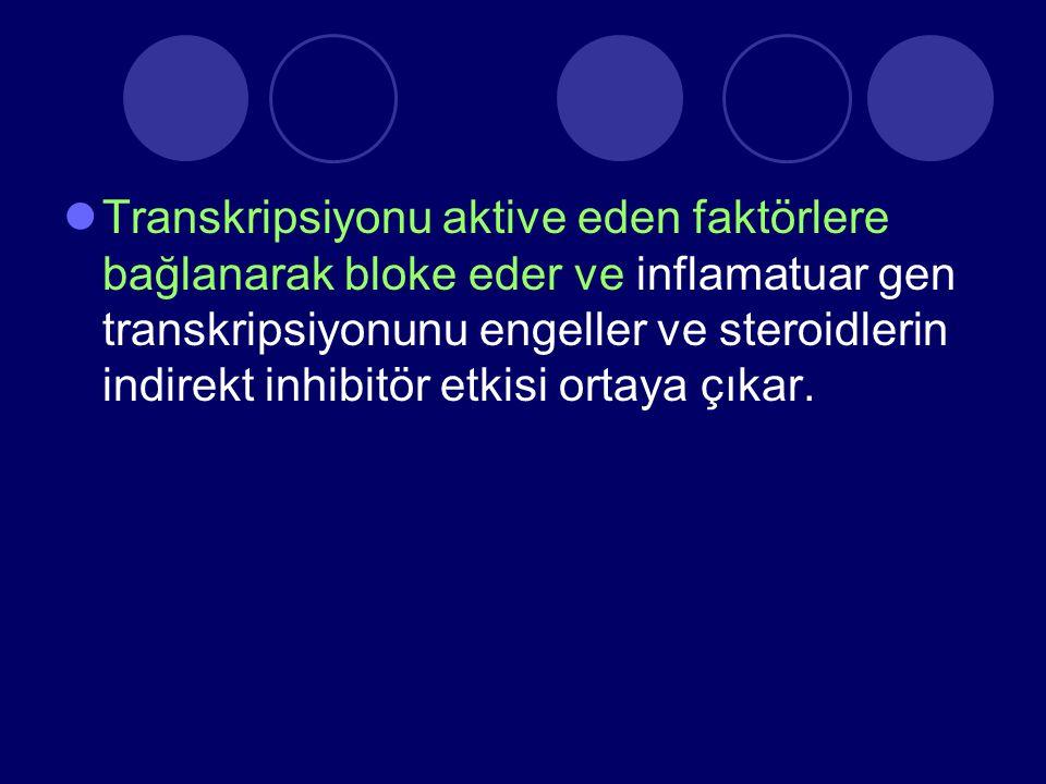 Transkripsiyonu aktive eden faktörlere bağlanarak bloke eder ve inflamatuar gen transkripsiyonunu engeller ve steroidlerin indirekt inhibitör etkisi ortaya çıkar.