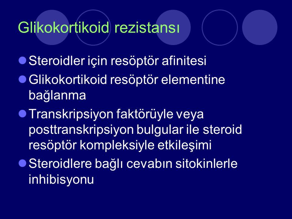 Glikokortikoid rezistansı