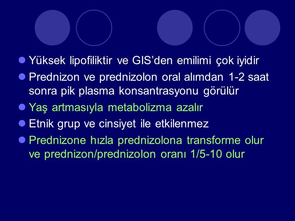 Yüksek lipofiliktir ve GIS'den emilimi çok iyidir