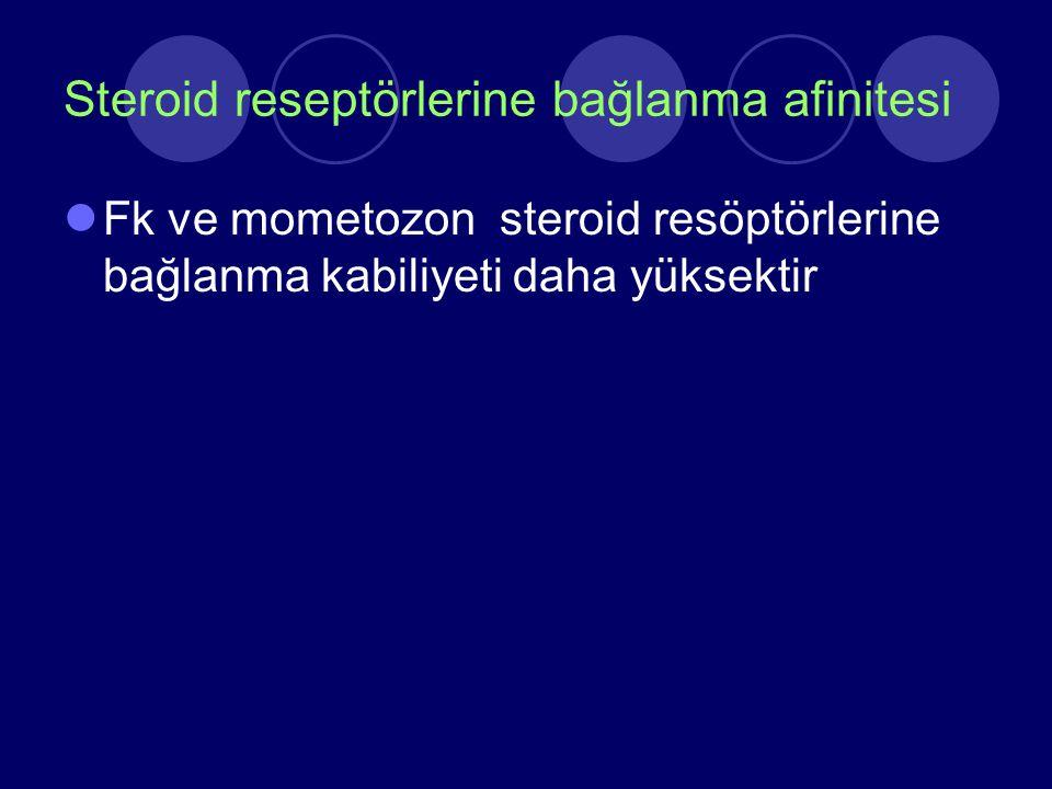 Steroid reseptörlerine bağlanma afinitesi