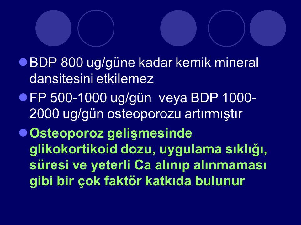 BDP 800 ug/güne kadar kemik mineral dansitesini etkilemez