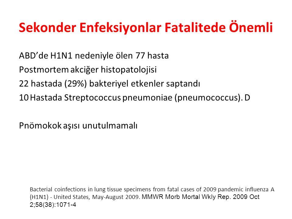 Sekonder Enfeksiyonlar Fatalitede Önemli