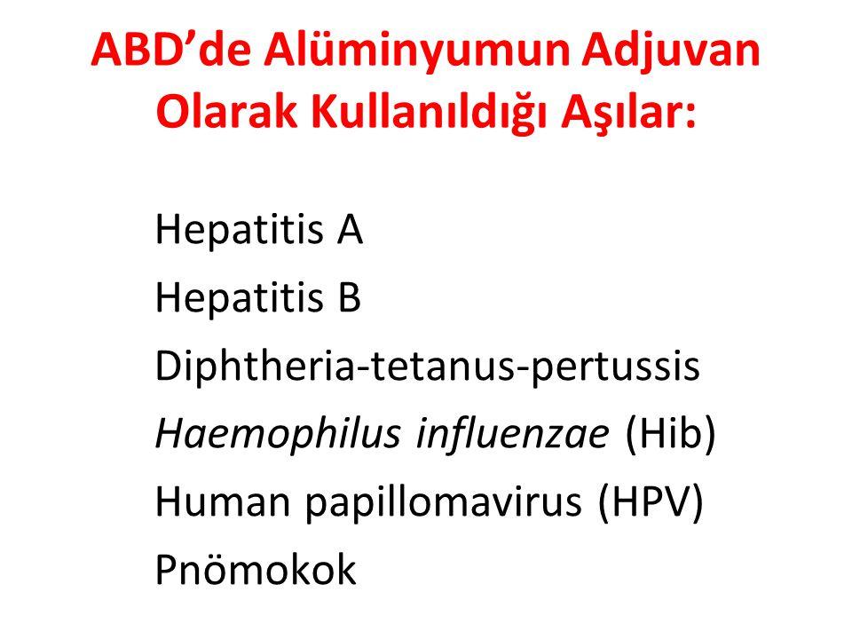 ABD'de Alüminyumun Adjuvan Olarak Kullanıldığı Aşılar:
