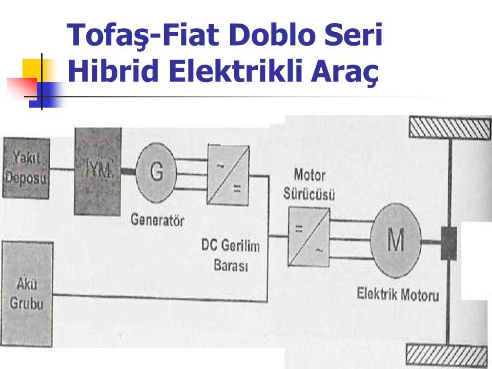 Tofaş-Fiat Doblo Seri Hibrid Elektrikli Araç