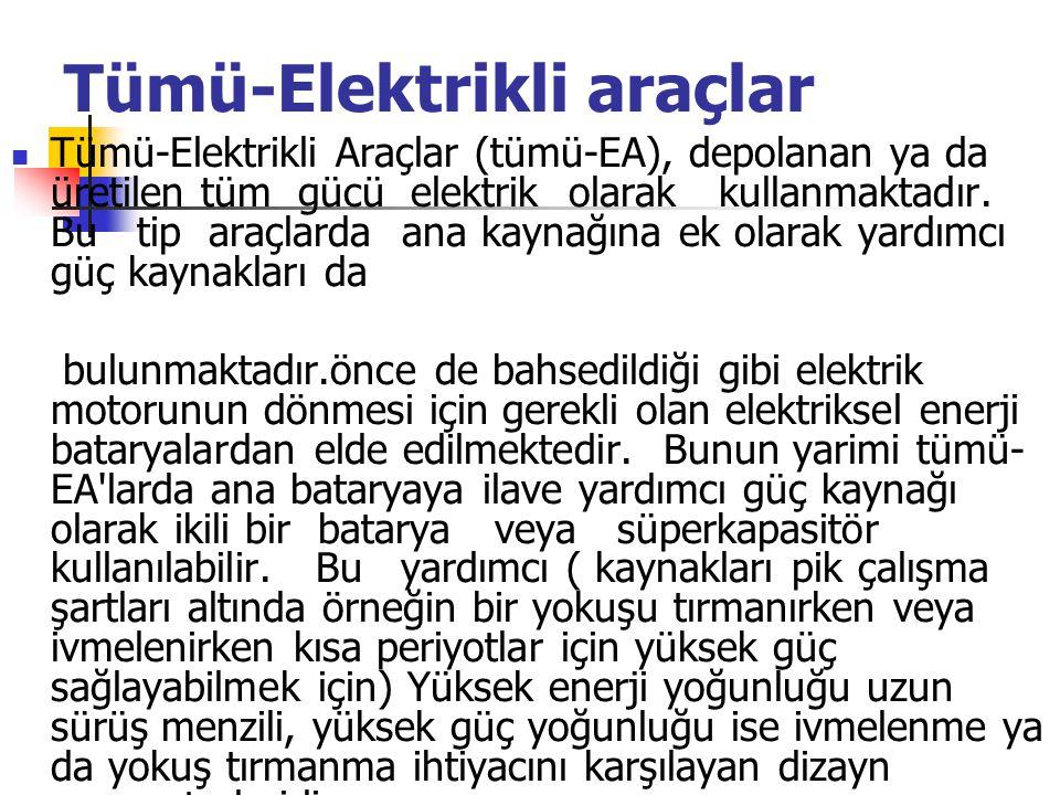 Tümü-Elektrikli araçlar
