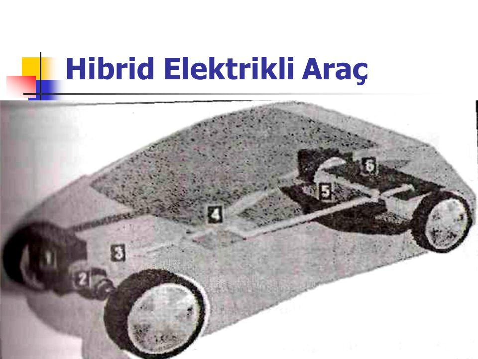 Hibrid Elektrikli Araç