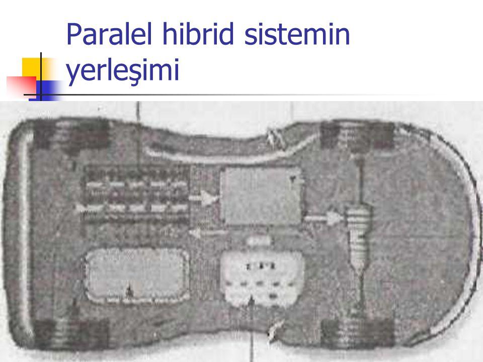 Paralel hibrid sistemin yerleşimi