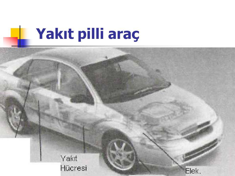Yakıt pilli araç