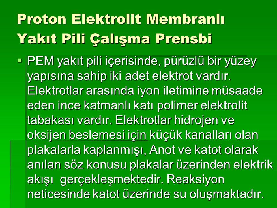 Proton Elektrolit Membranlı Yakıt Pili Çalışma Prensbi