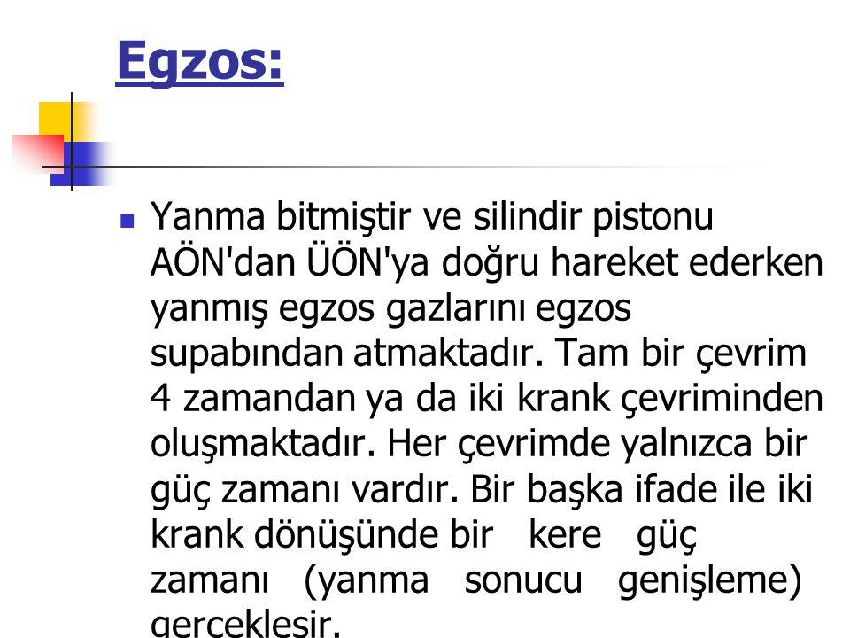Egzos: