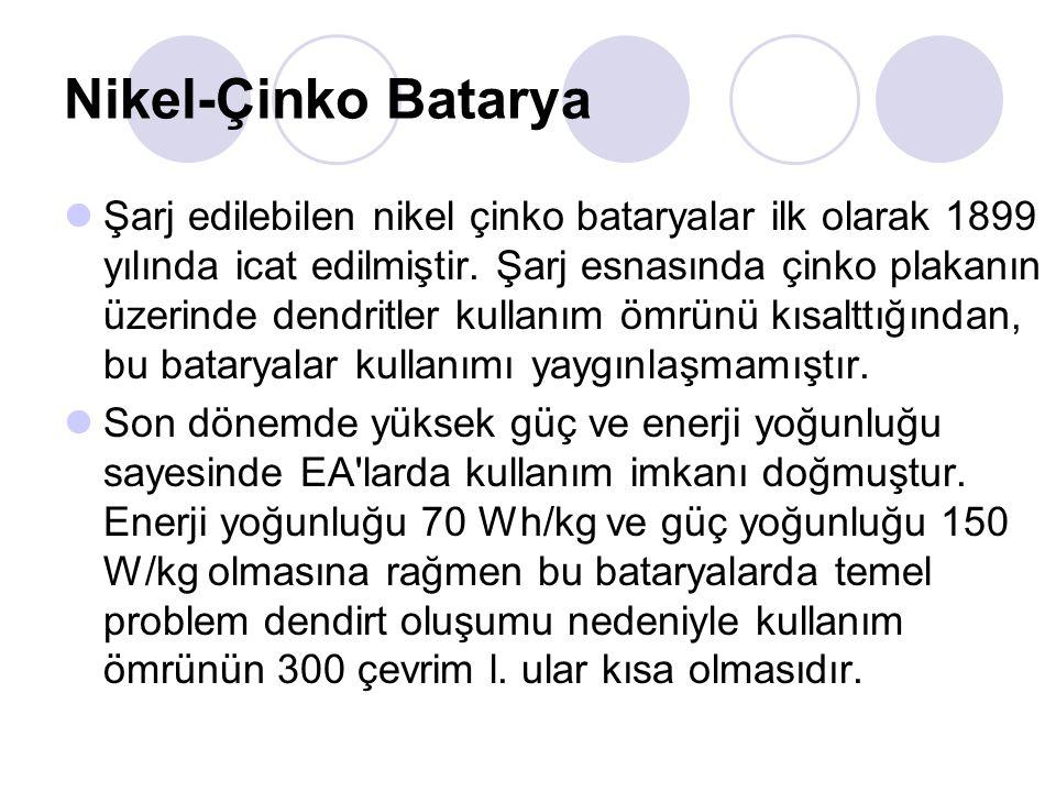 Nikel-Çinko Batarya