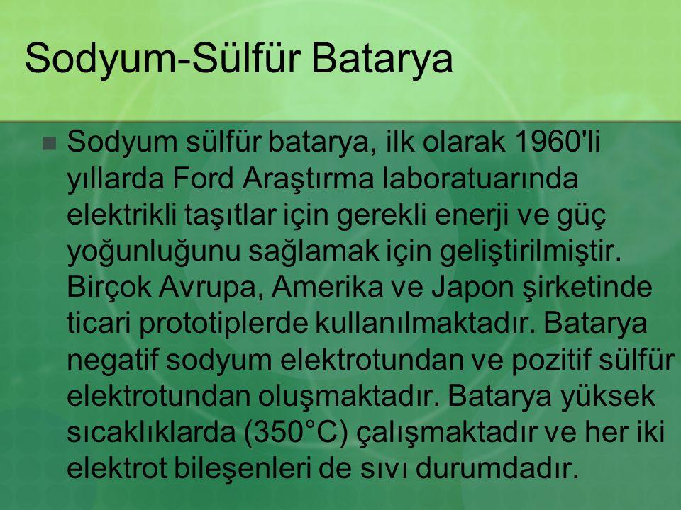 Sodyum-Sülfür Batarya