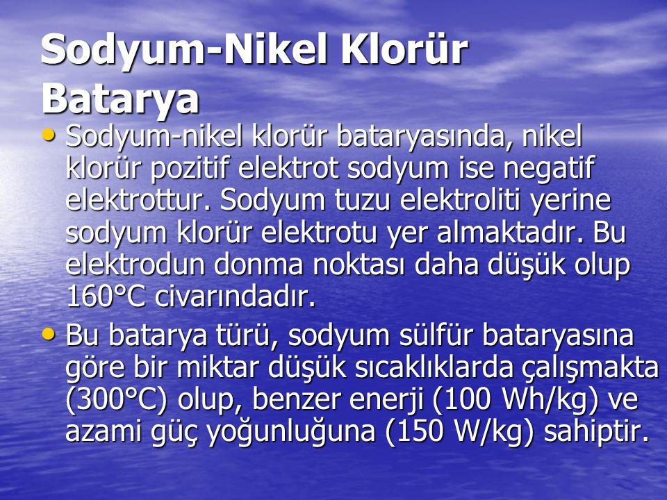 Sodyum-Nikel Klorür Batarya