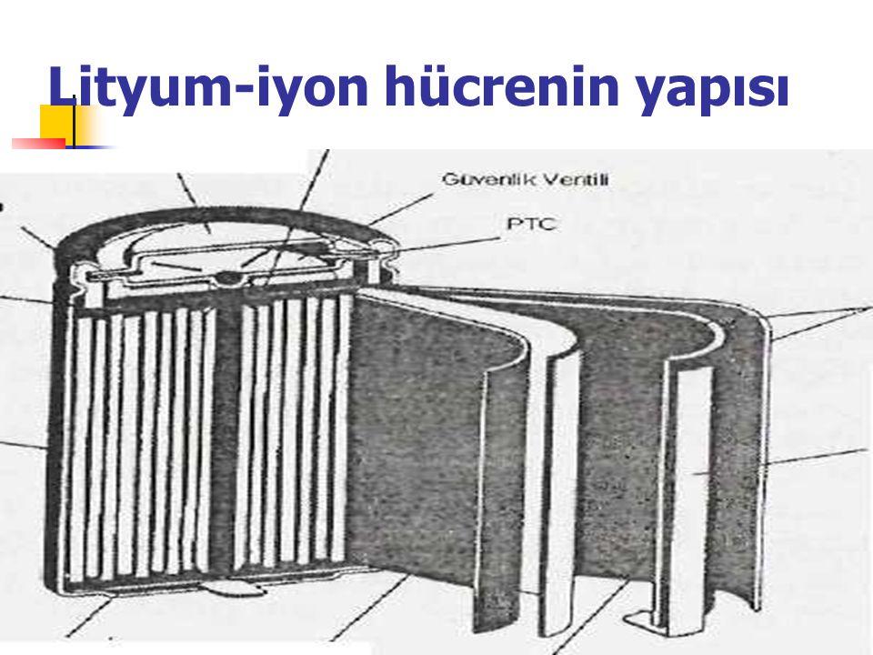 Lityum-iyon hücrenin yapısı