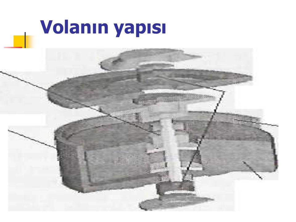 Volanın yapısı