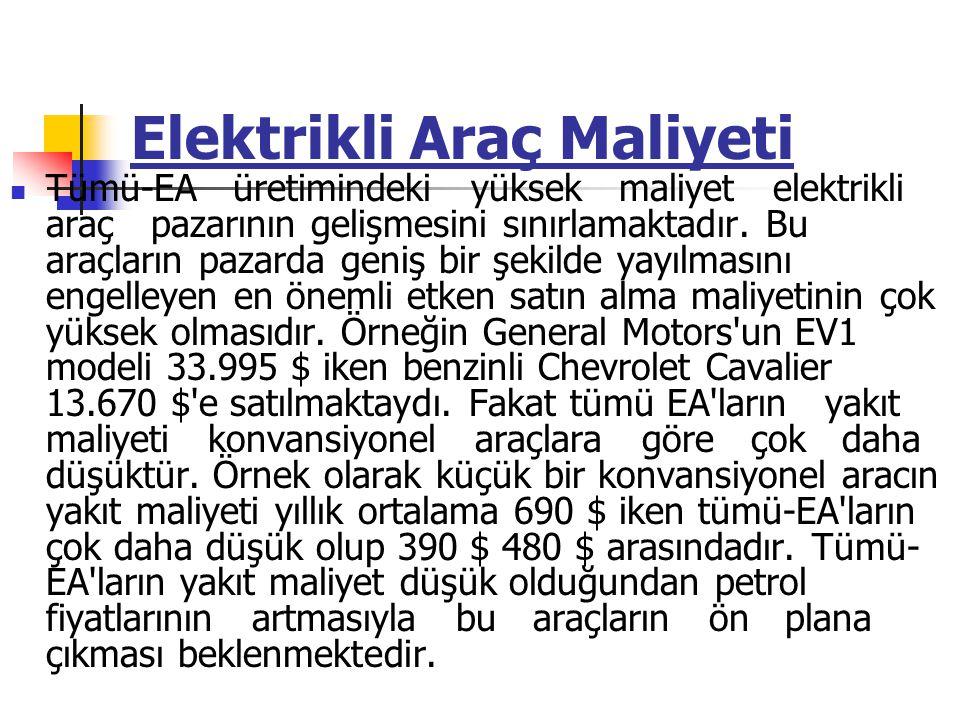 Elektrikli Araç Maliyeti